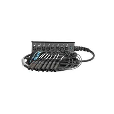 Klotz StraightLink SLW080XE05 Multicore mieten bei ACETEC