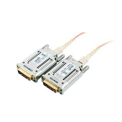 LWL Glasfaserkabel /-Wandler MilTac 4x SC-SC